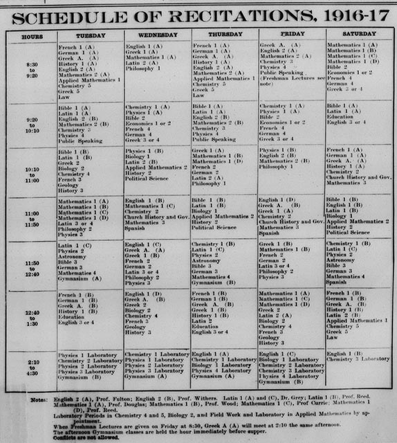 The 1916-17 class schedule could fit on one page in the Davidsonian.